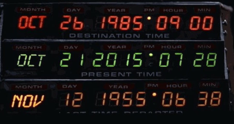 What Back to the Future: Part II Got Right About 2015